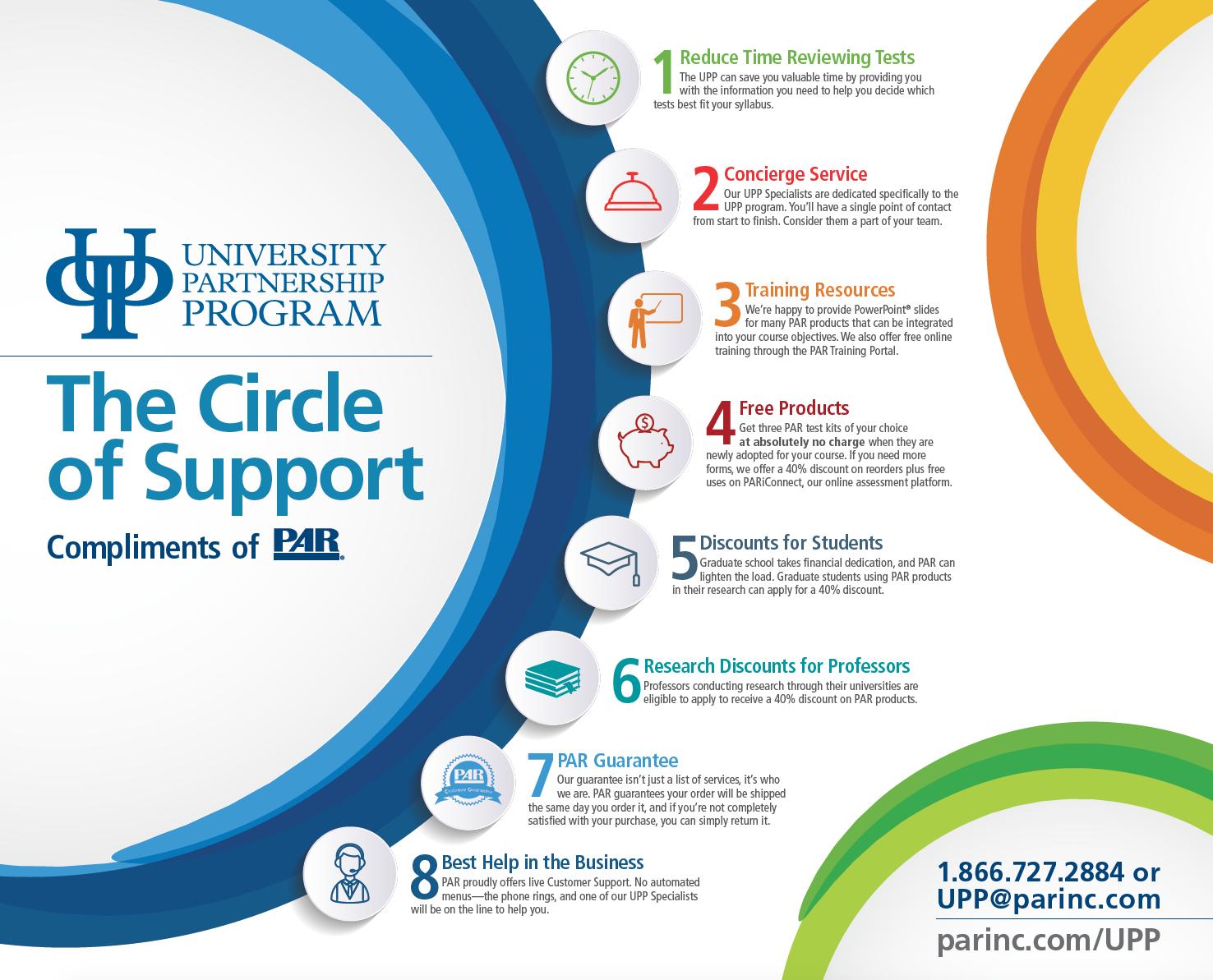 PAR University Partnership Program | PAR UPP